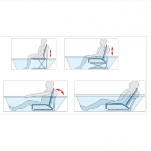 Positions of bathlift at The Comfort Zone Mobility Aids & Spas in Port Alberni, Vancouver Island, BC